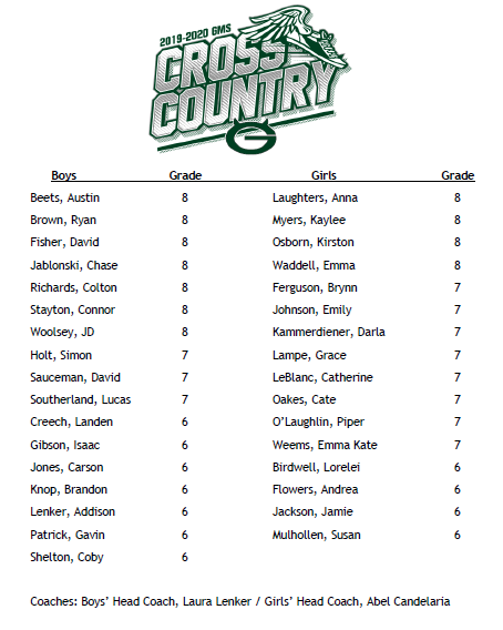 2019-2020 GMS Cross Country Roster