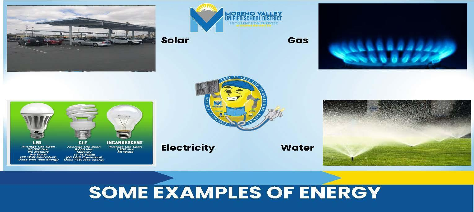 page showing pictures of different types of energy