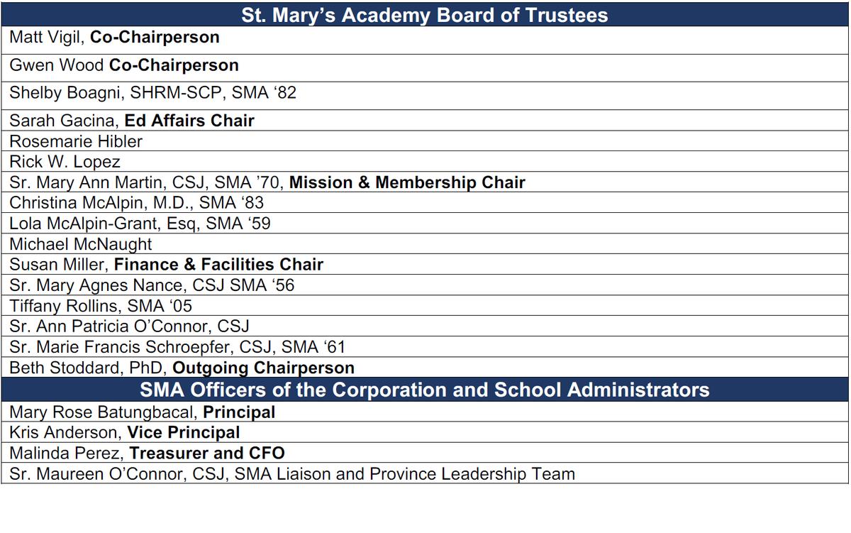 Photo Board of Trustees