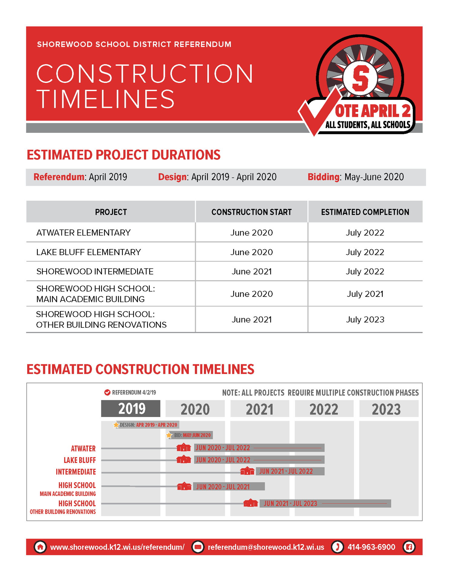 Shorewood Facilities Construction Timeline