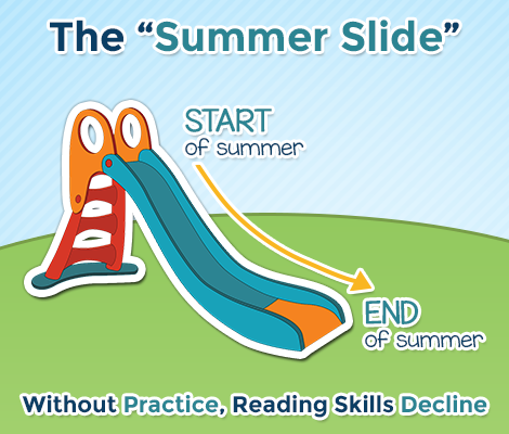 Avoid The Summer Slide and READ! Featured Photo