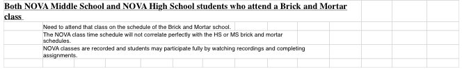 Secondary School Schedule Page 2