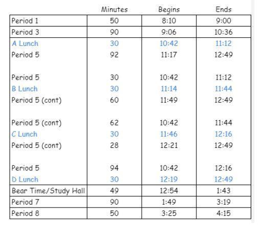 BHS Bell Schedule