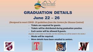 LCSD Graduation Details Grahpic Revised.jpg