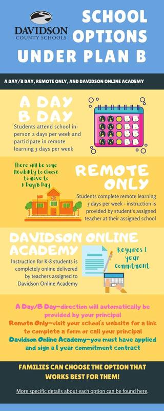 DCS School Options - Plan B