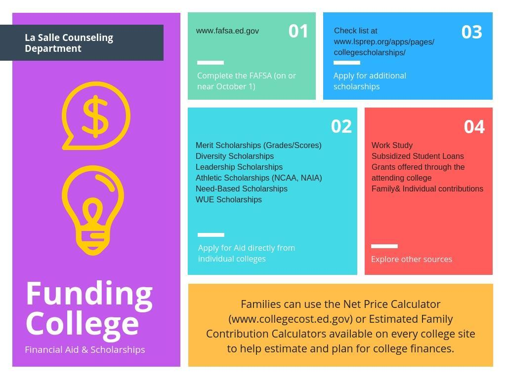 Funding College Image