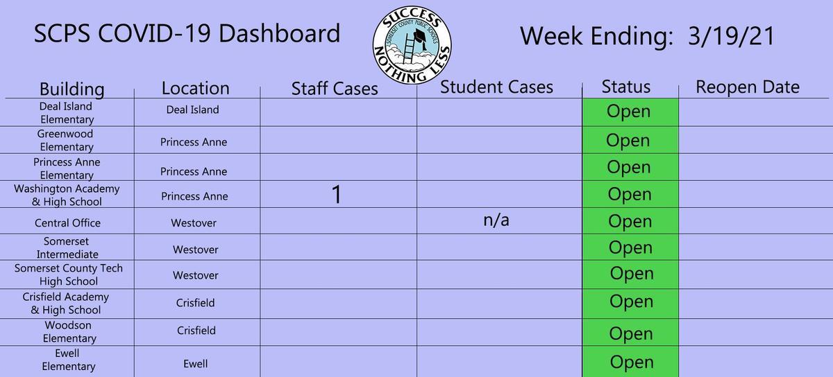 3-19 Dashboard