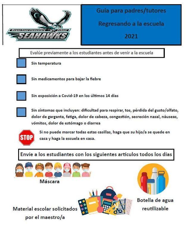 Pre-screening Checklist in Spanish