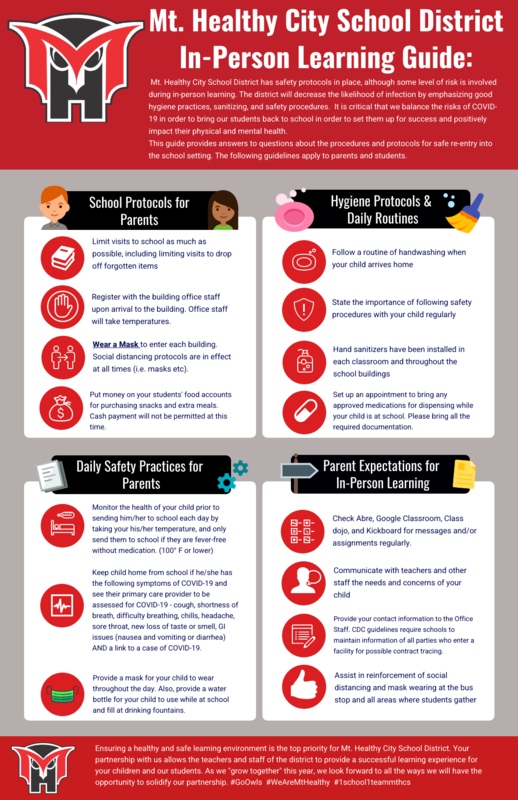 parent guide for inperson learning graphic