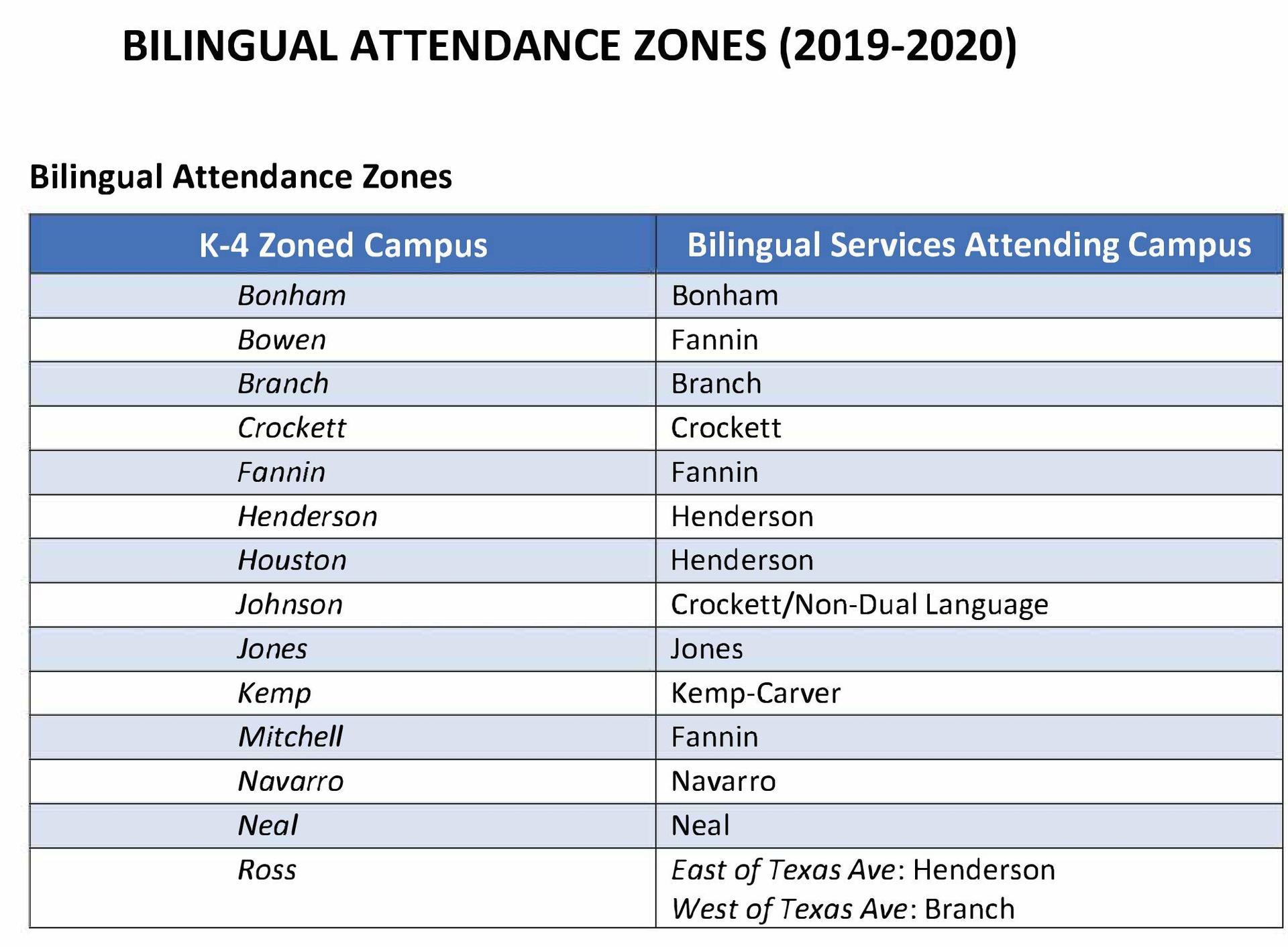 BiLingual Attendance Zones