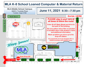 mla ms site map_Device Return Route.png