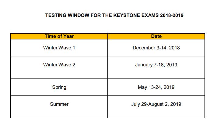 Keystone Exam Windows 2018-2019