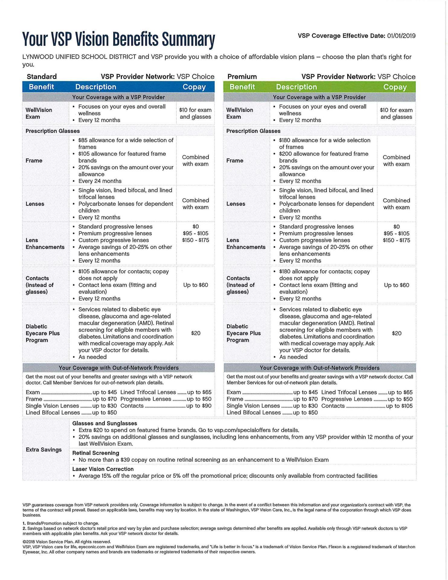 7f2de1ed478 Benefits   Insurance – Payroll   Benefits – Lynwood Unified School ...