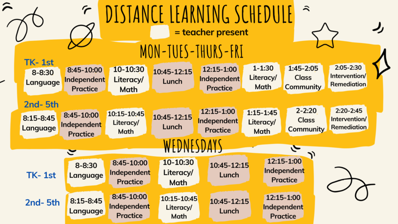 Distance Learning Schedule Image