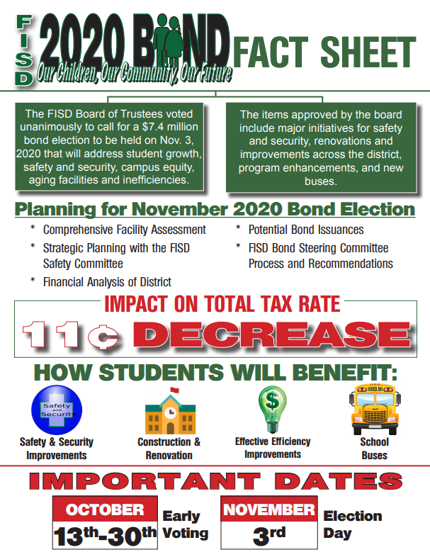 bond fact sheet.PNG