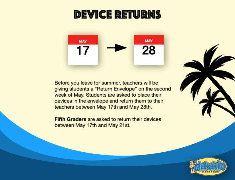 Device Returns Featured Photo
