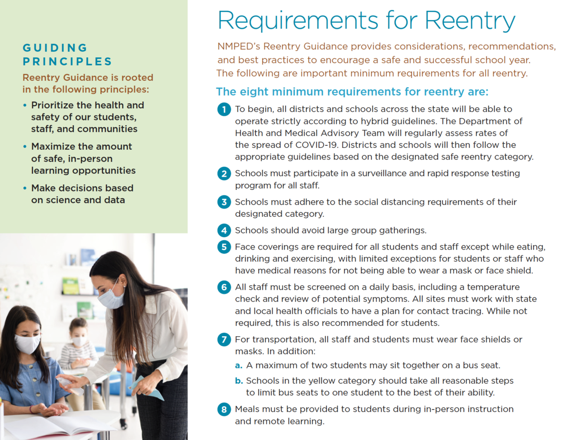 Reopening Requirements