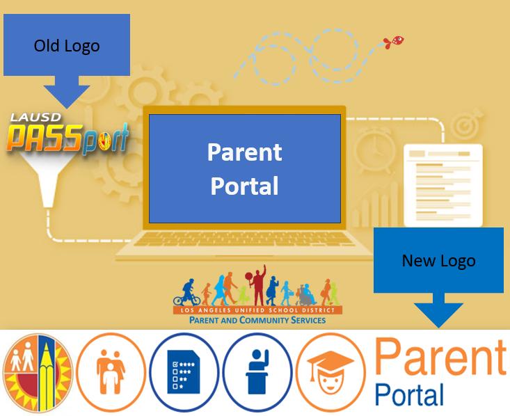 Schoology and Parent Portal – Parents – Woodland Hills ...