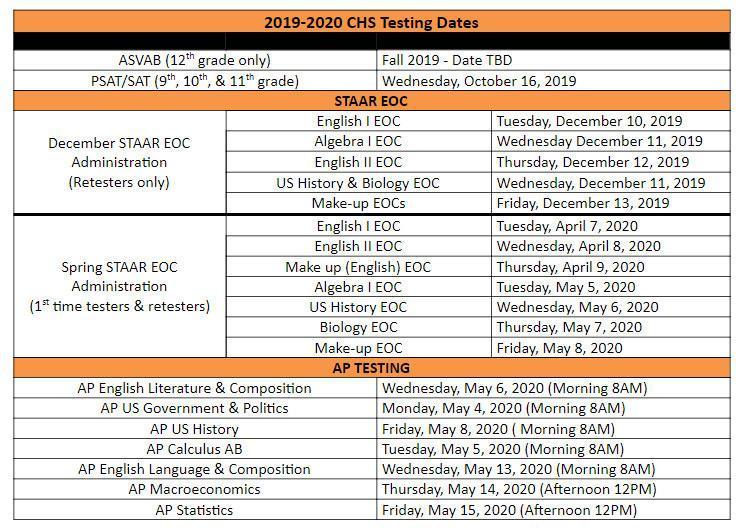 State Testing Dates