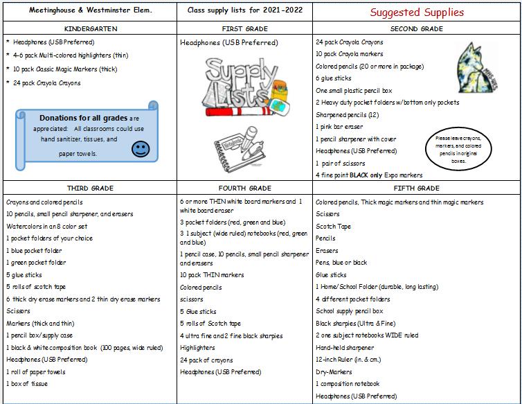 2021-2022 School Supplies List Featured Photo