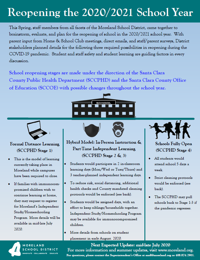 Reopening of School Flyer Front