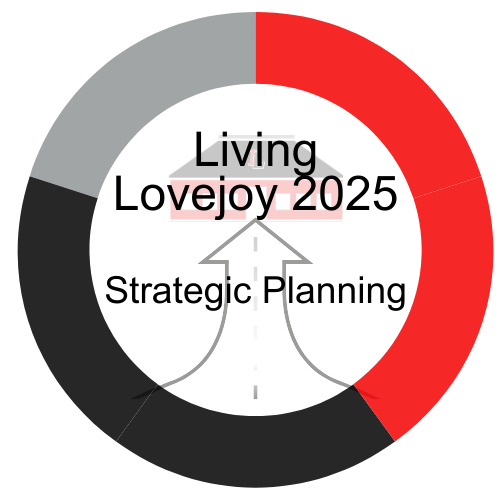 Living Lovejoy 2025 Logo