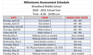 test schedule.png