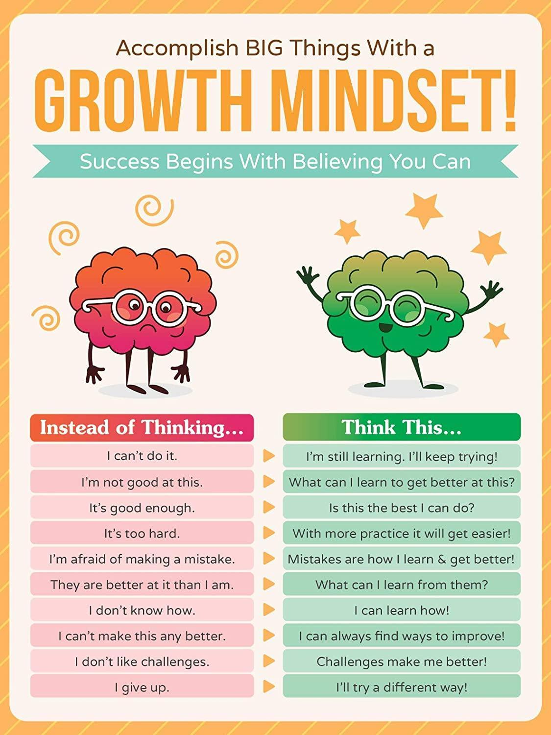 Accomplish BIG Things with a Growth Mindset
