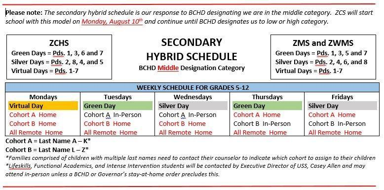 Secondary Hybrid Schedule