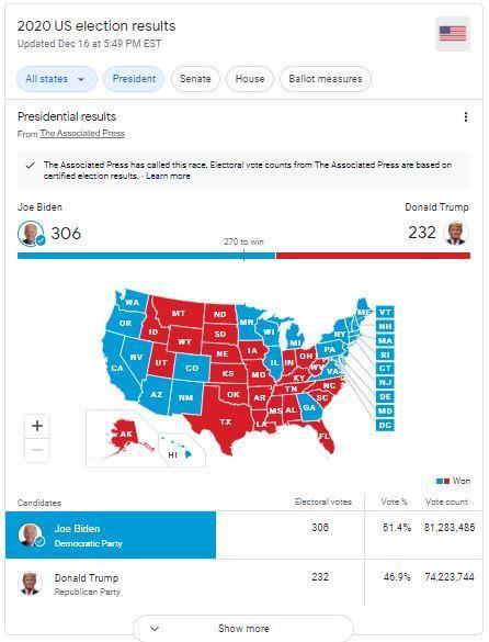 2020 Electoral College Results