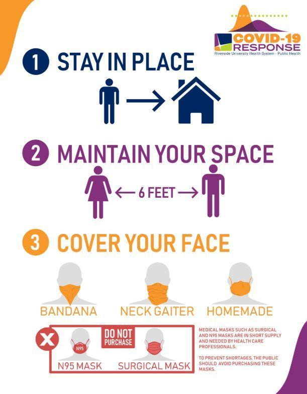 Infographic that describes the new recommendation to stay in place, maintain your space (6ft) and cover your face with a bandana, home gaiter or home made covering