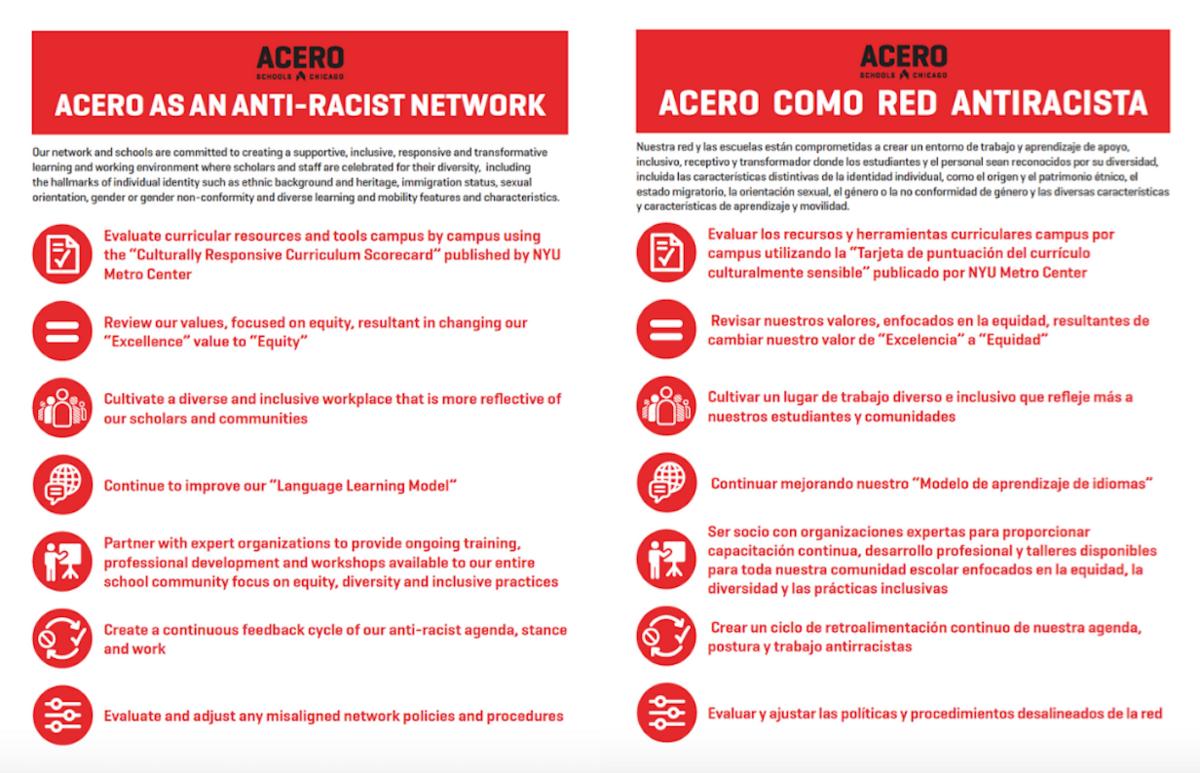Acero's Anti-Racist Outline with symbols