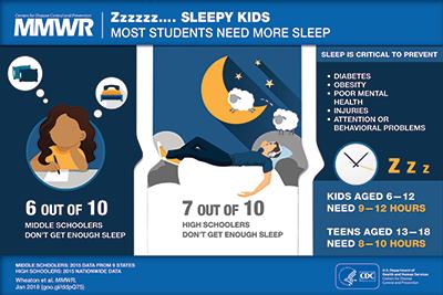 hours students need to sleep