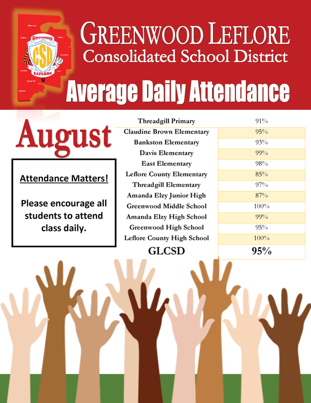 GLCSD Average Daily Attendance (ADA) August-October Featured Photo