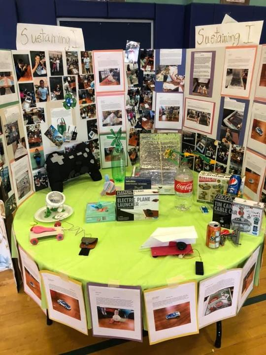 Recycling and Sustainability table