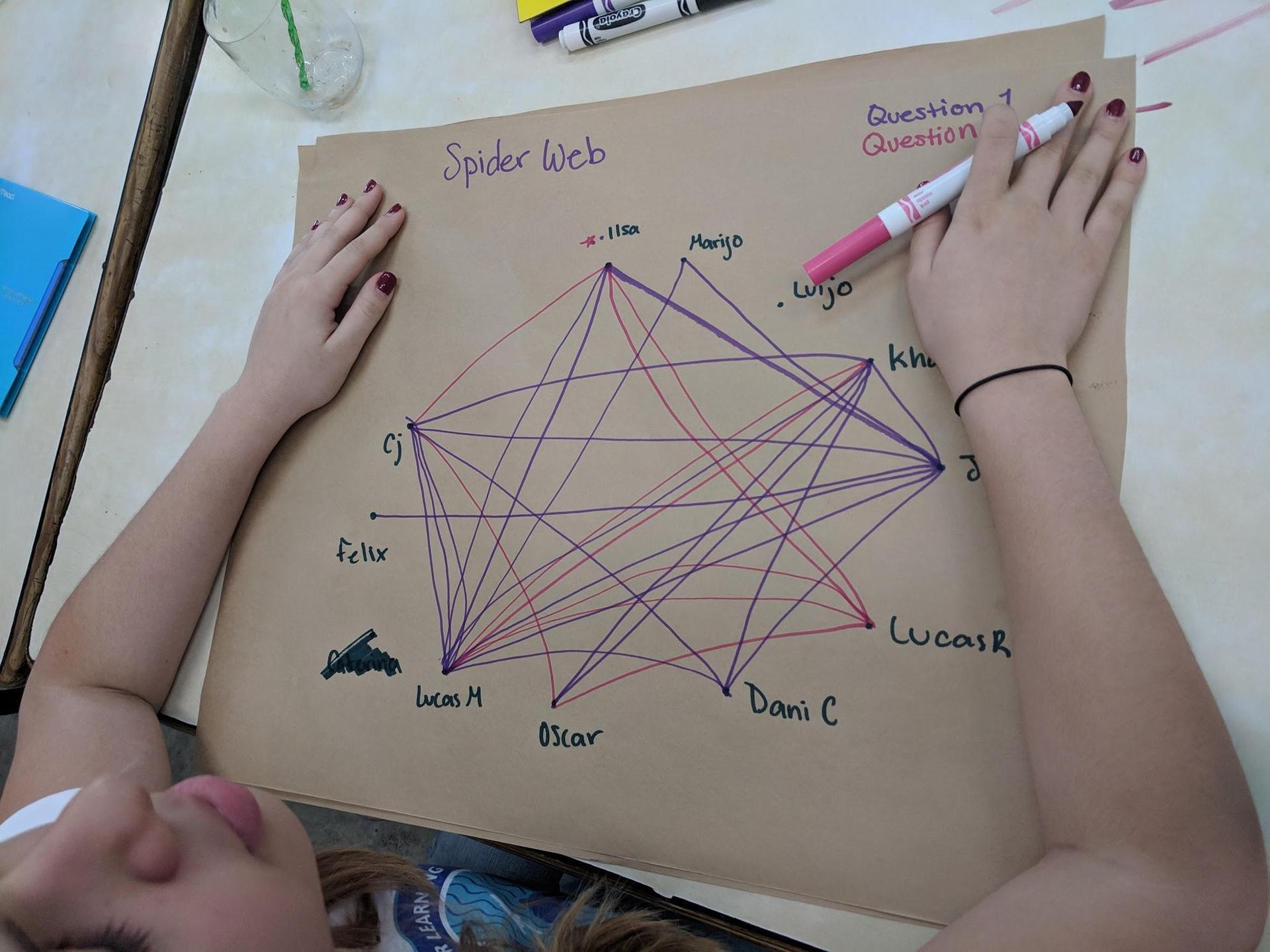 Spiderweb discussion