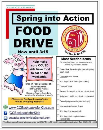 Spring Food Drive is in progress now....please help if you can.... Featured Photo