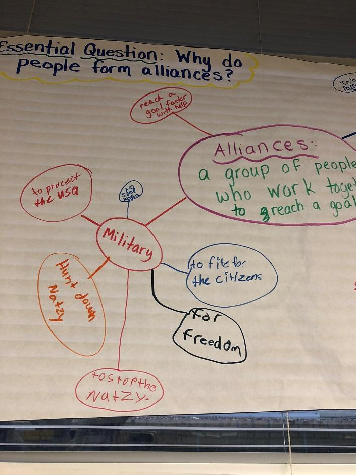 Effective Teaching Practices for English Learners