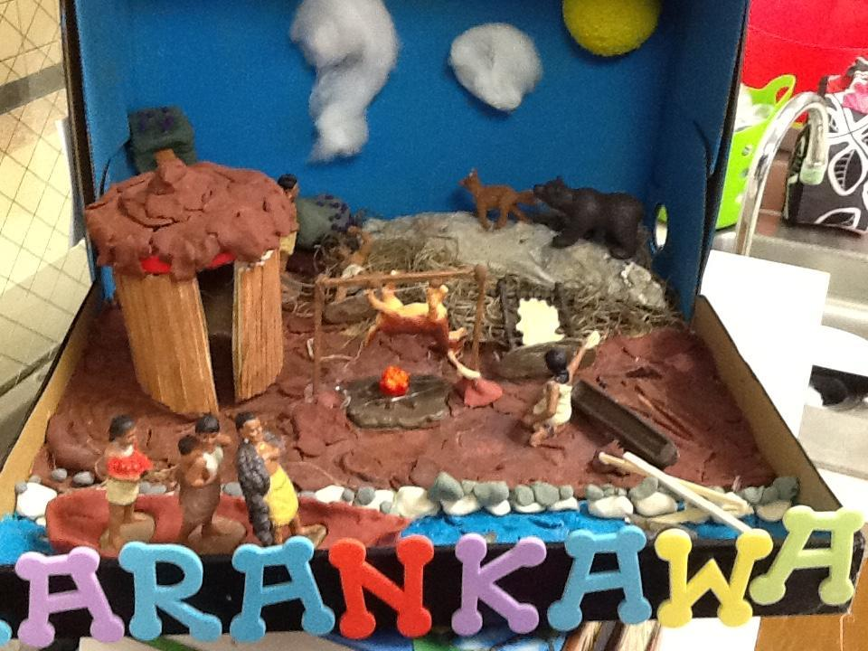 American Indian Arankawa Project