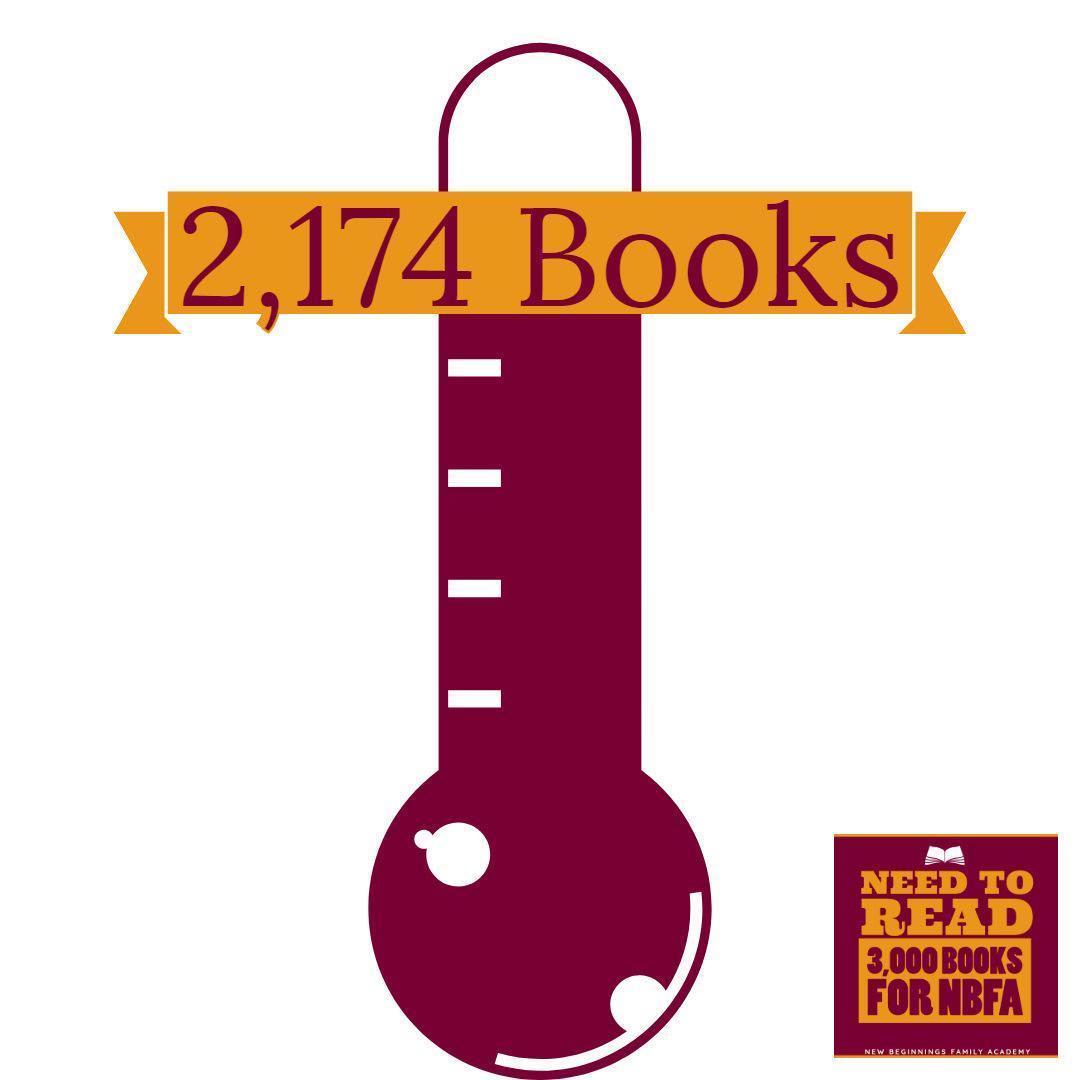 NBFA Book Drive Thermometer