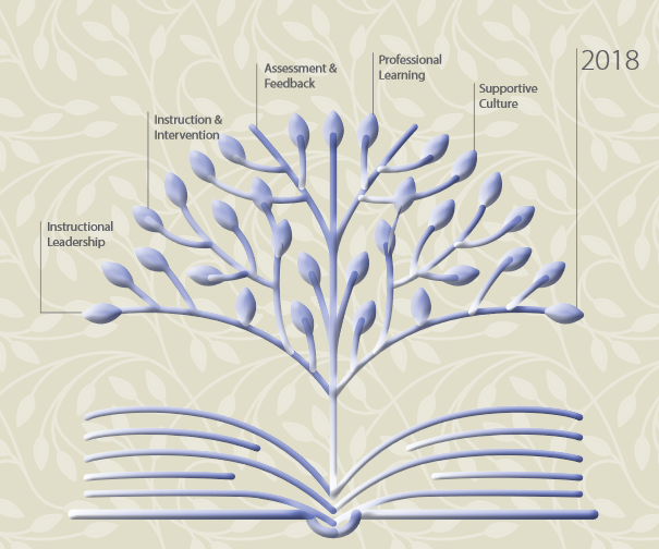 Utah's Elementary Literacy Framework Image