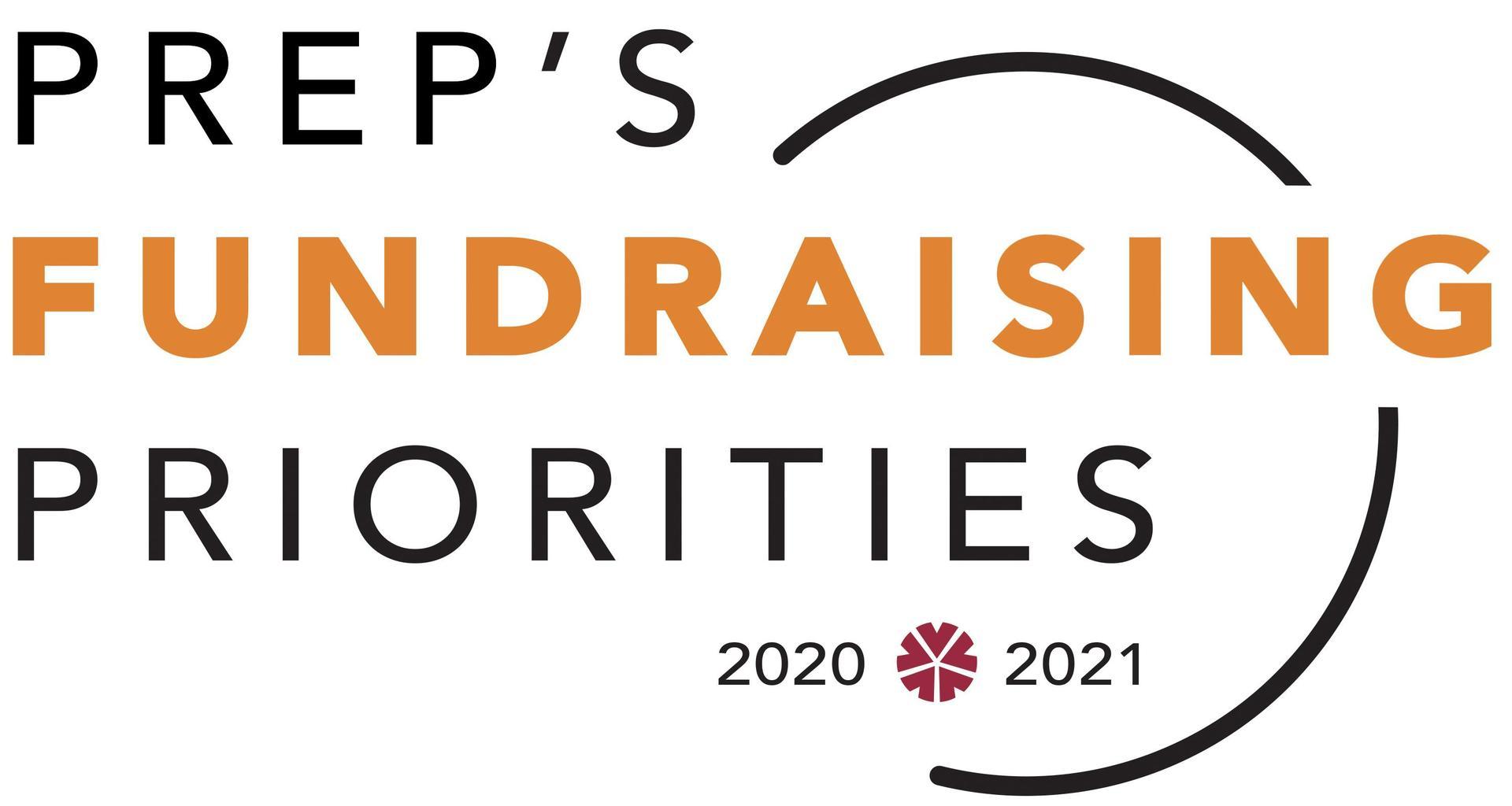 Fundraising Priorities
