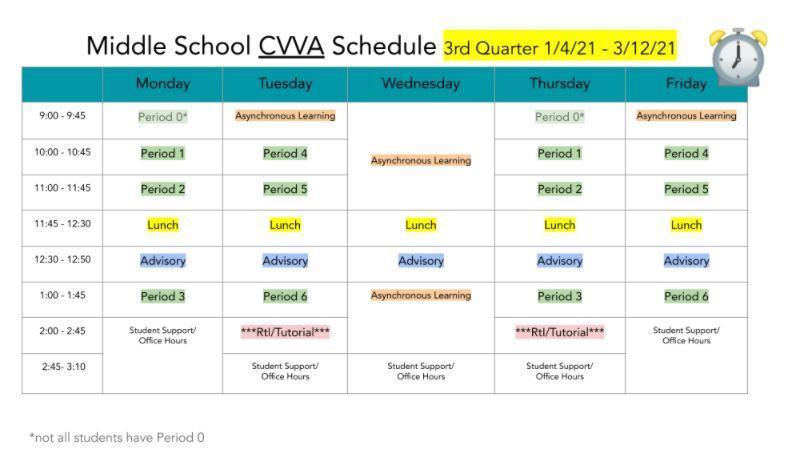 CVVA Q3