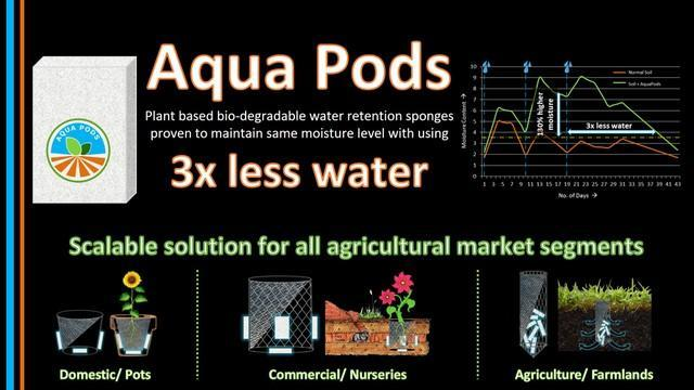 AquaPods Slide - Save 3x the Water