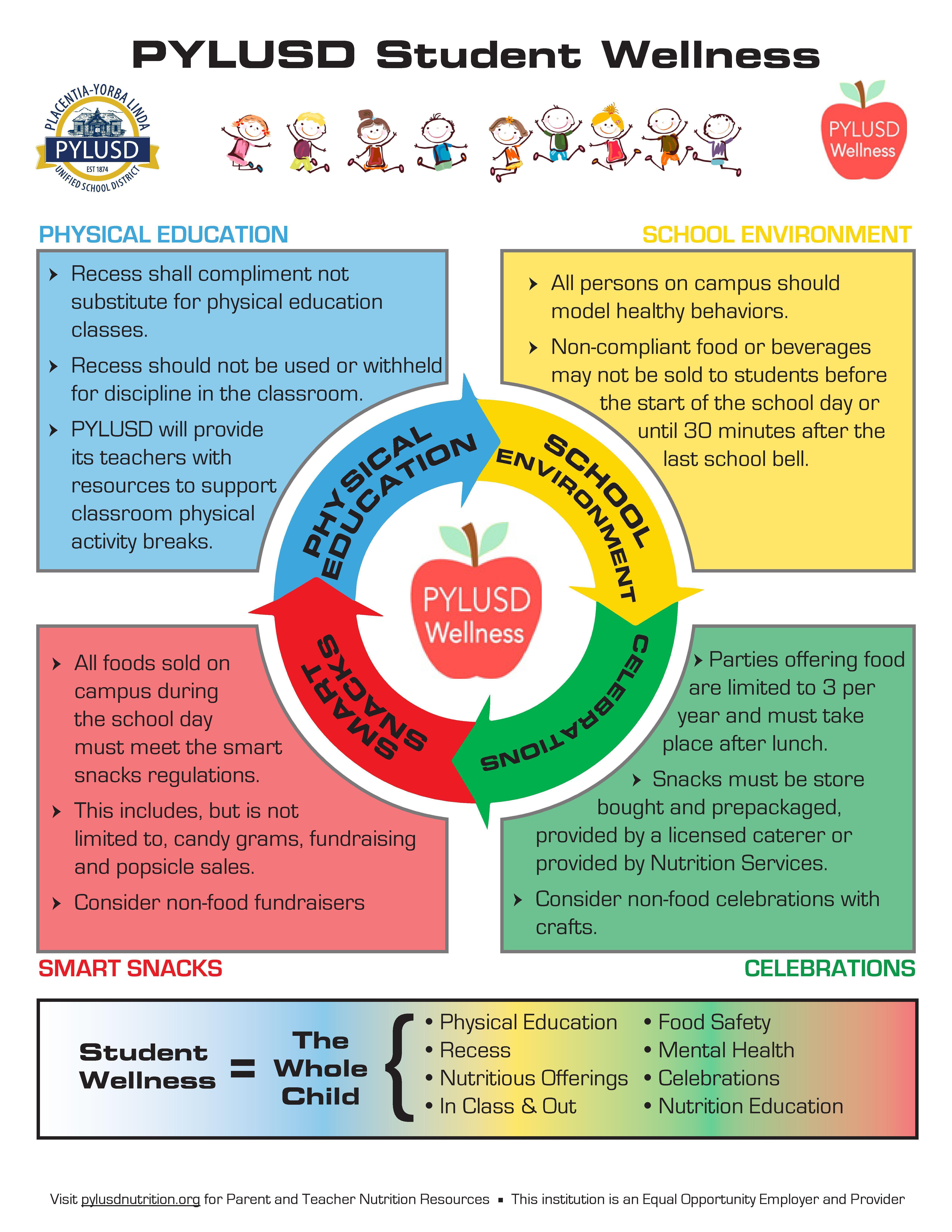 Student Wellness Poster
