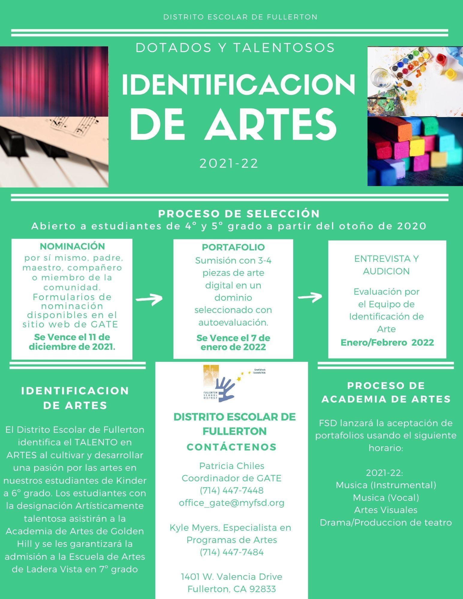 Arts ID Spanish