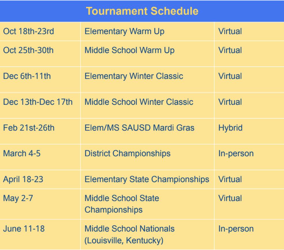 Schedule of 2021-22 Speech and Debate Tournaments