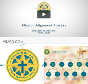 MIssion Alignment