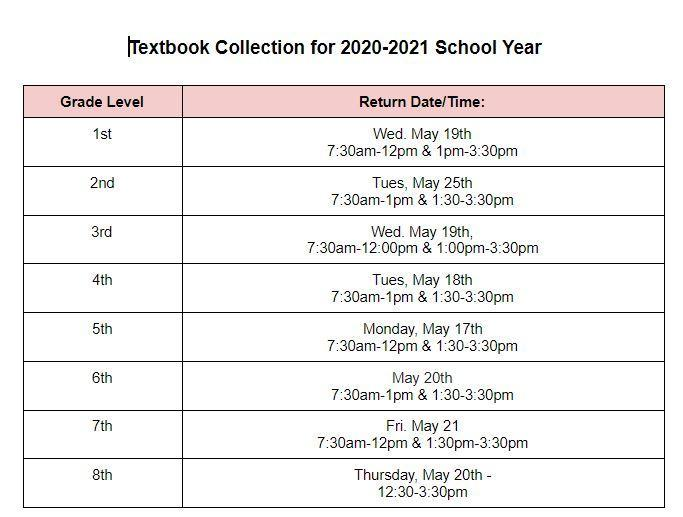 Textbook Collection Information