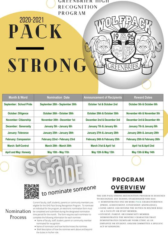 We are not accepting nominations for the PackStrong program.  The character word for February is